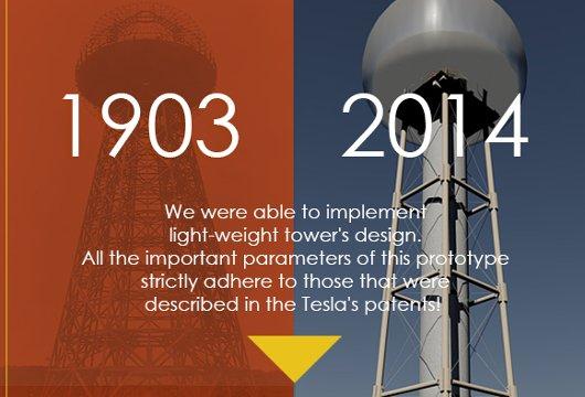 Torre Wanderclyffe