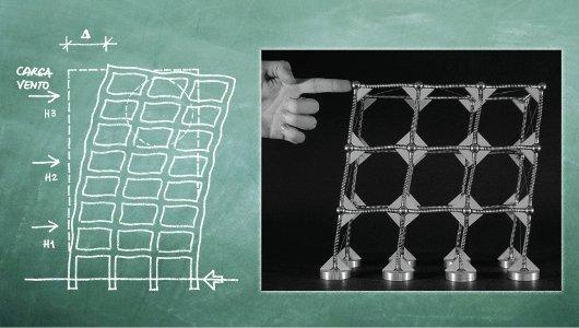 Kit Mola Estructural