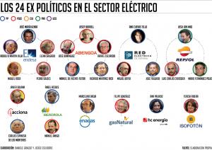 politicos-electricas
