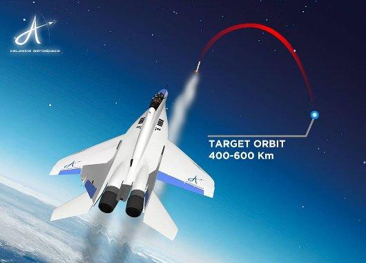 Celestia Aerospace